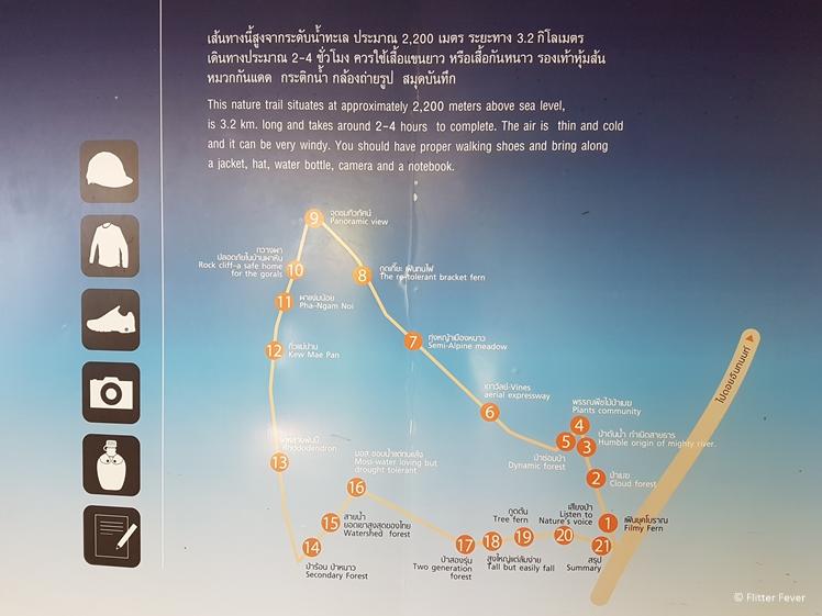 Kew Mae Pan Nature Trail map